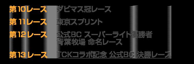第10レース:ダビマス冠レース|第11レース:東京スプリント|第12レース:公式BC スーパーライト優勝者青葉牧場命名レース|第13レース:TCKコラボ記念 公式BC 決勝レース