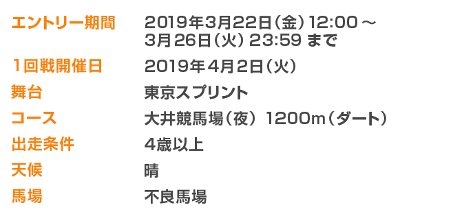 エントリー期間:2019年3月22日(金)12:00~3月26日(火)23:59まで|1回戦開催日:2019年4月2日(火)|舞台:東京スプリント|コース:大井競馬場(夜) 1200m(ダート)|出走条件:4歳以上|天候:晴|馬場:不良馬場