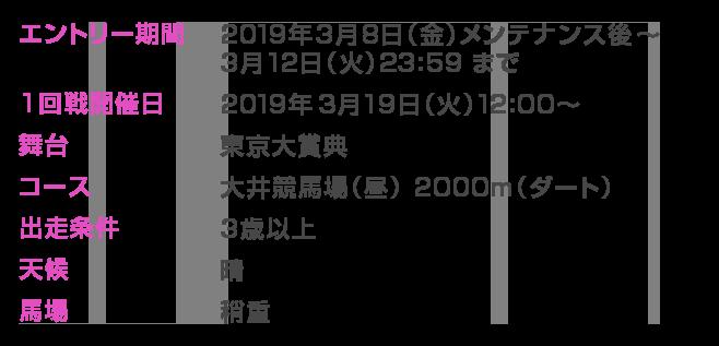 エントリー期間:2019年3月8日(金)メンテナンス後~3月12日(火)23:59まで 1回戦開催日:2019年3月19日(火)12:00~ 舞台:東京大賞典 コース:大井競馬場(昼) 2000m(ダート) 出走条件:3歳以上 天候:晴 馬場:稍重